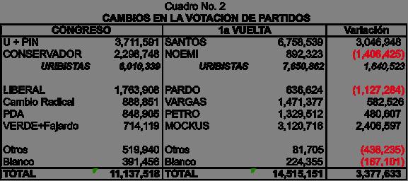 cuadro_2