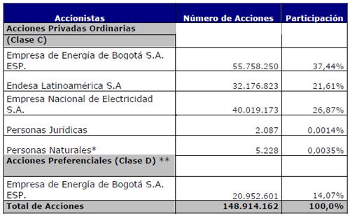 Fernanda_Espinosa_mineria_accionistas
