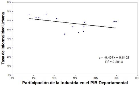 Alvaro Moreno Reforma tributaria informalidad