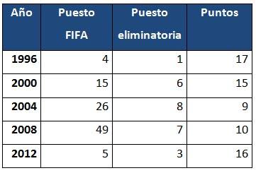 Rodrigo_Hurtado_Falcao_Pekerman_FIFA