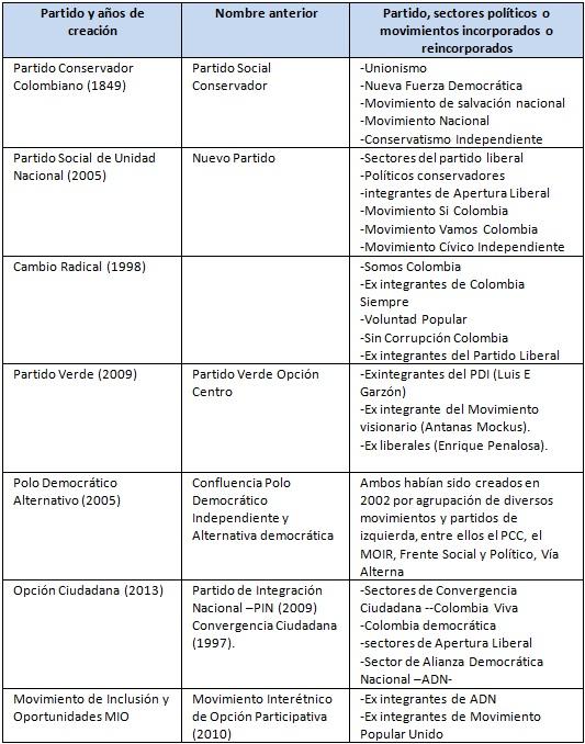Javier Duque  partidos historia