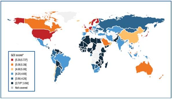 recomendado competitividad global