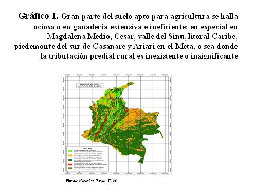 suelo_para_Agricultura
