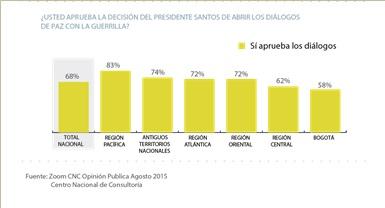 Grafico 3-01.png