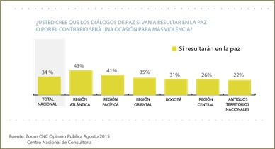 Grafico 4-01.png