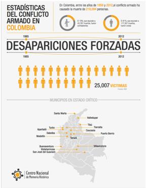 http://www.centrodememoriahistorica.gov.co/micrositios/informeGeneral/images/carrusel/7.jpg