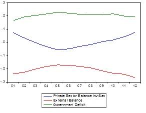graph5.emf