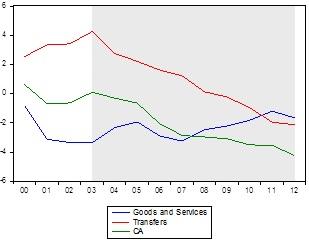 graph7.emf