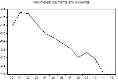 graph11.emf