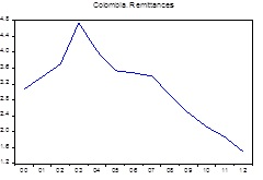 graph12.emf