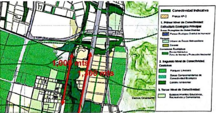 DP Secretaría de Planeación. Conectividad en la Reserva Thomas Van der Hammen