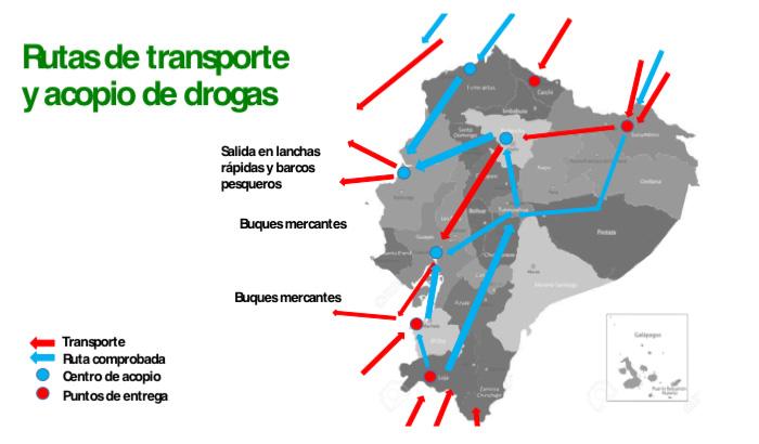 rutas de transporte