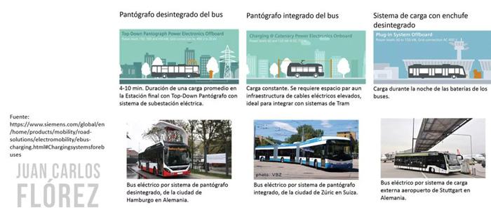 buses-juan-carlos-florez-fernando-rojas.jpg - 76.22 kB