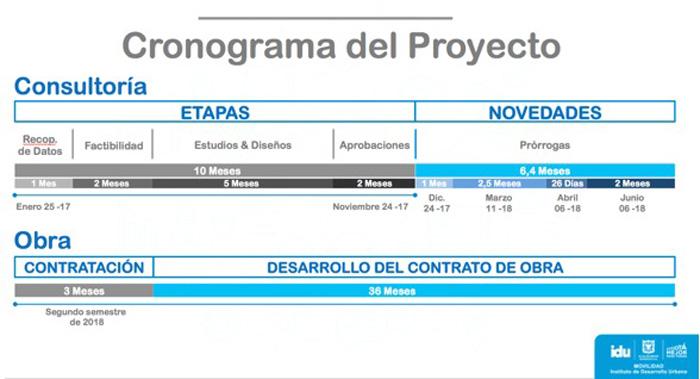 cronograma-proyecto-fernando-rojas.jpg - 75.07 kB