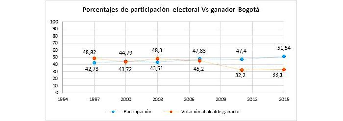 porcentaje-participacion-electoral.jpg - 24.19 kB