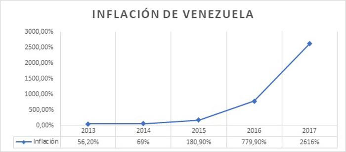 inflacion-desesperanza-venezuela.jpg - 48.91 kB