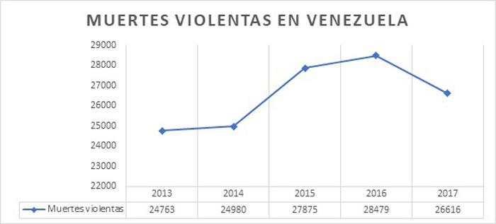 muertes-desesperanza-venezuela.jpg - 52.28 kB
