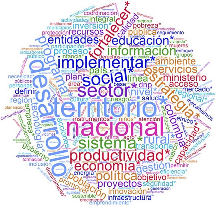 stop-words-PND-Arrieta-Vargas.jpg - 565.84 kB