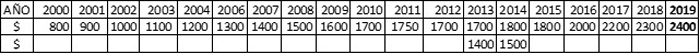tarifa-transmilenio-2000-2019-libardo-espitia.jpg - 30.82 kB
