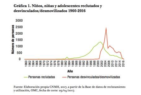 Ninos-reclutados.jpeg - 29.28 kB