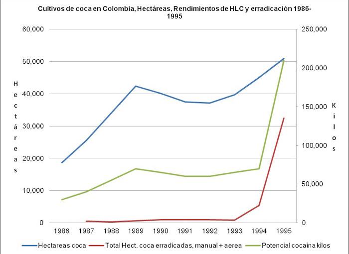 grafica-2-HLC-coca-Uribe.jpg - 81.86 kB