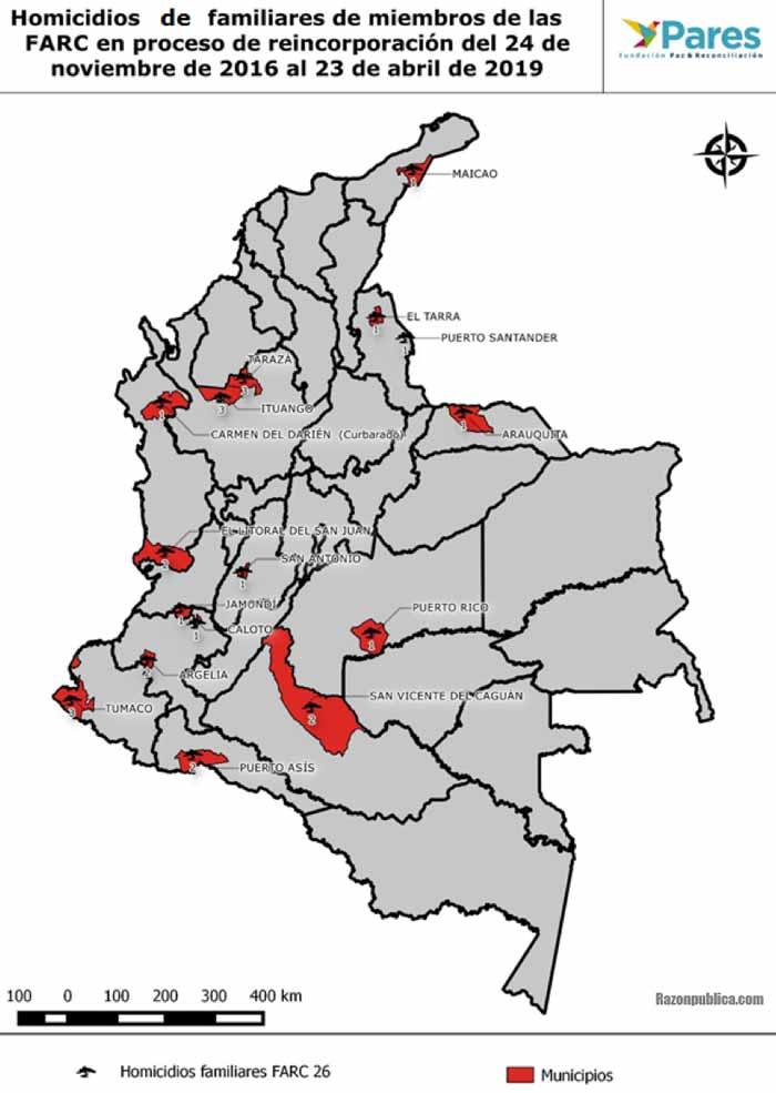 Homicidios de familiares de miembros de las FARC