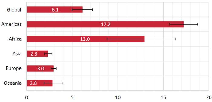 grafica-homicidios-region.jpg - 29.44 kB