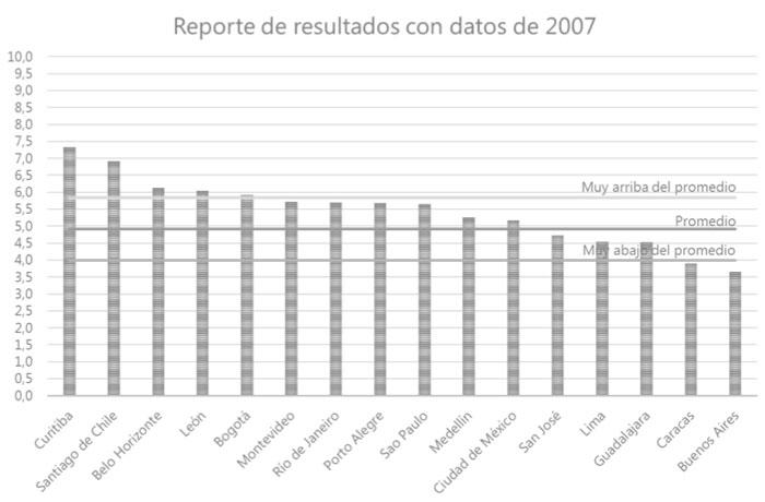 ciudades-2007-Cadena-Ospina.jpg - 42.34 kB