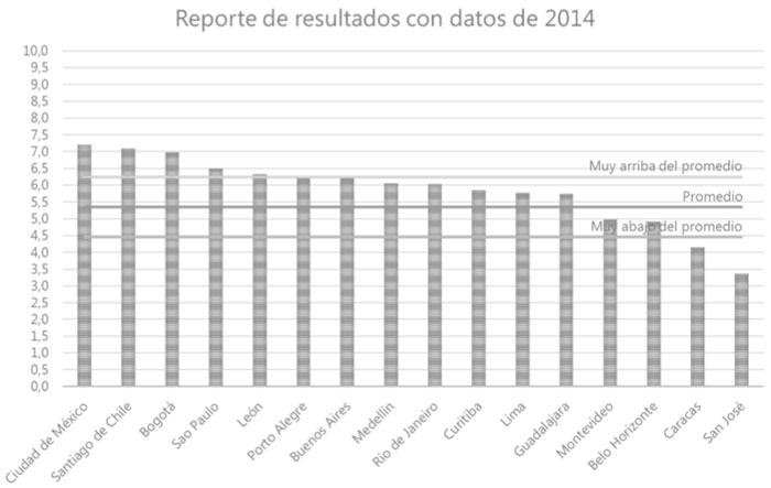 ciudades-2014-Cadena-Ospina.jpg - 40.77 kB