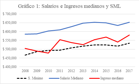 salarios-Jaime-Tenjo.jpg - 38.15 kB