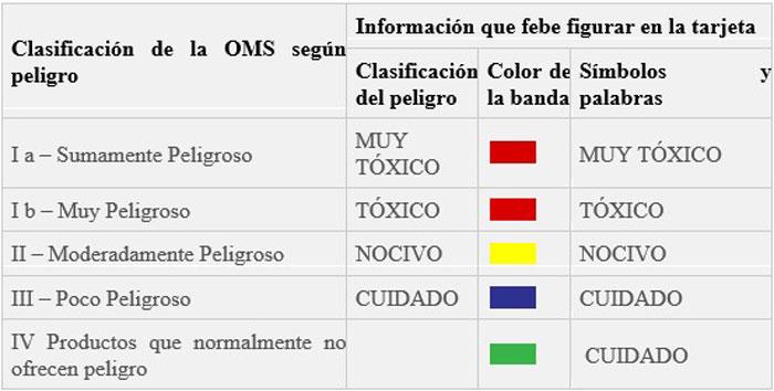 peligro-Sergio-Uribe.jpg - 46.76 kB