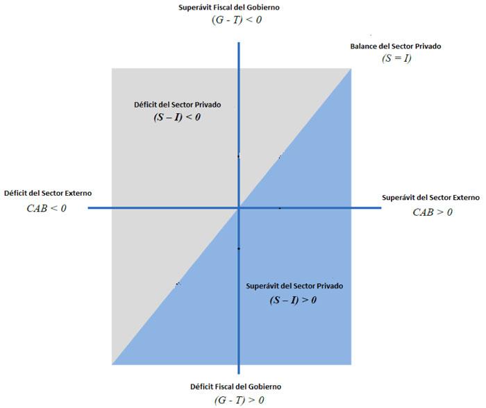 Balances-Financieros-Macroeconomicos-ivan-velasquez.jpg - 30.36 kB
