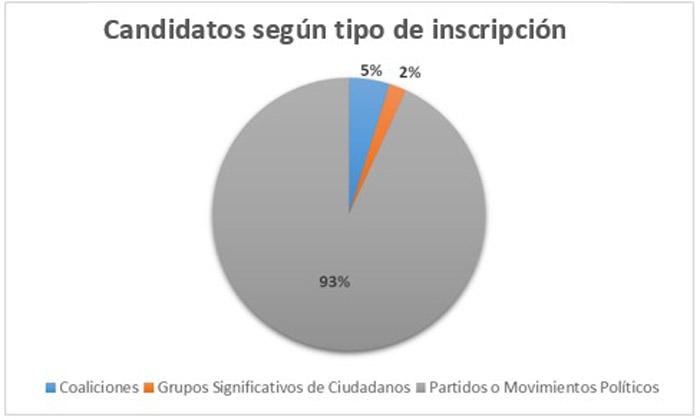 politica-candidatos-01-miguel-galvis.jpg - 23.93 kB