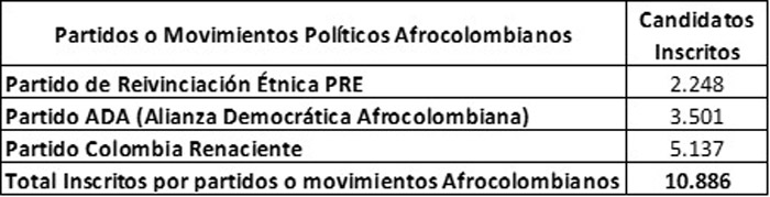 politica-candidatos-02-miguel-galvis.jpg - 37.03 kB