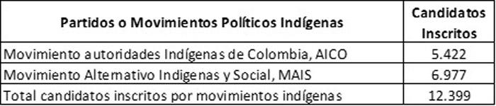 politica-candidatos-03-miguel-galvis.jpg - 31.74 kB