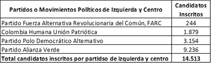 politica-candidatos-05-miguel-galvis.jpg - 42.40 kB