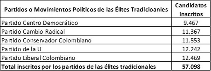 politica-candidatos-07-miguel-galvisjpg.jpg - 42.83 kB