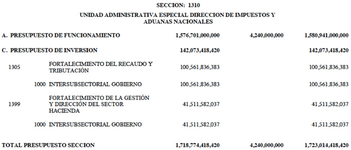 presupuesto-impuestos-Luis-Reyes.jpg - 72.22 kB